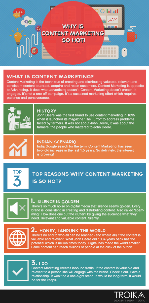 Why is content marketing so hot!